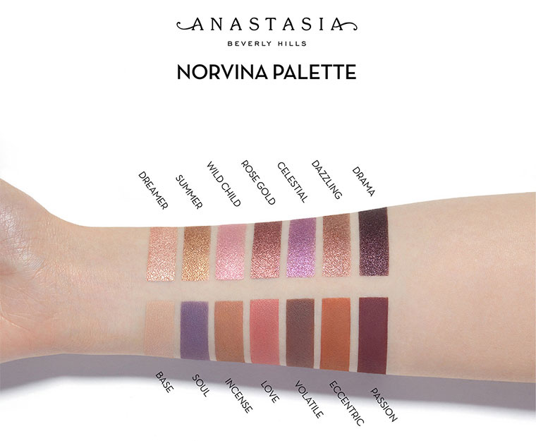 Swatches Anastasia X Norvina